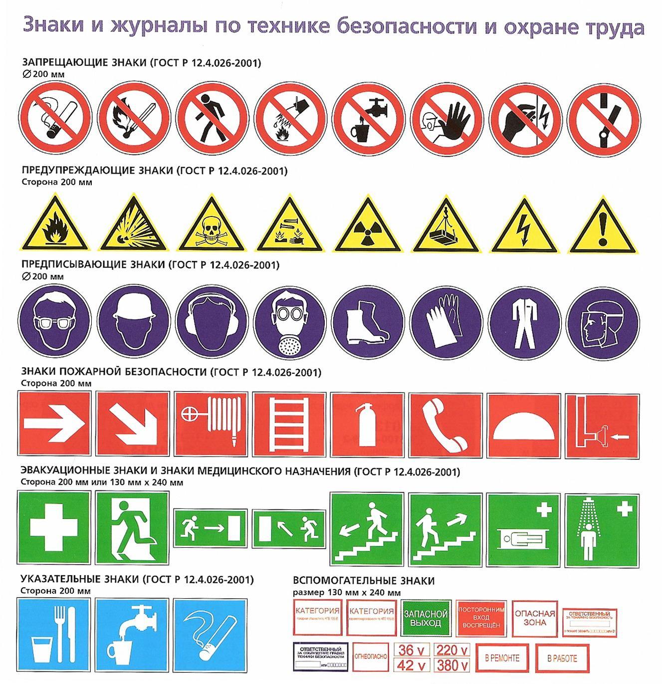 Гост для знаков по электробезопасности удостоверение допуск 5 группы по электробезопасности